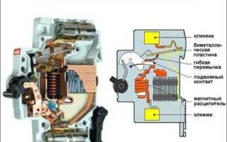 Основные неисправности автоматического выключателя